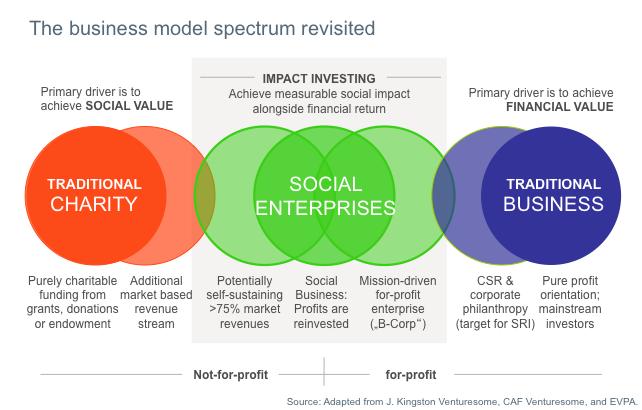 small business and entrenpreneur business plan j ryan pdf